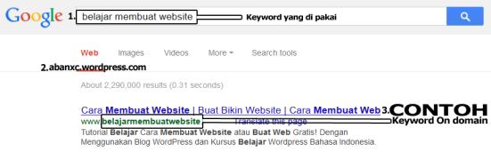 Keyword on domain